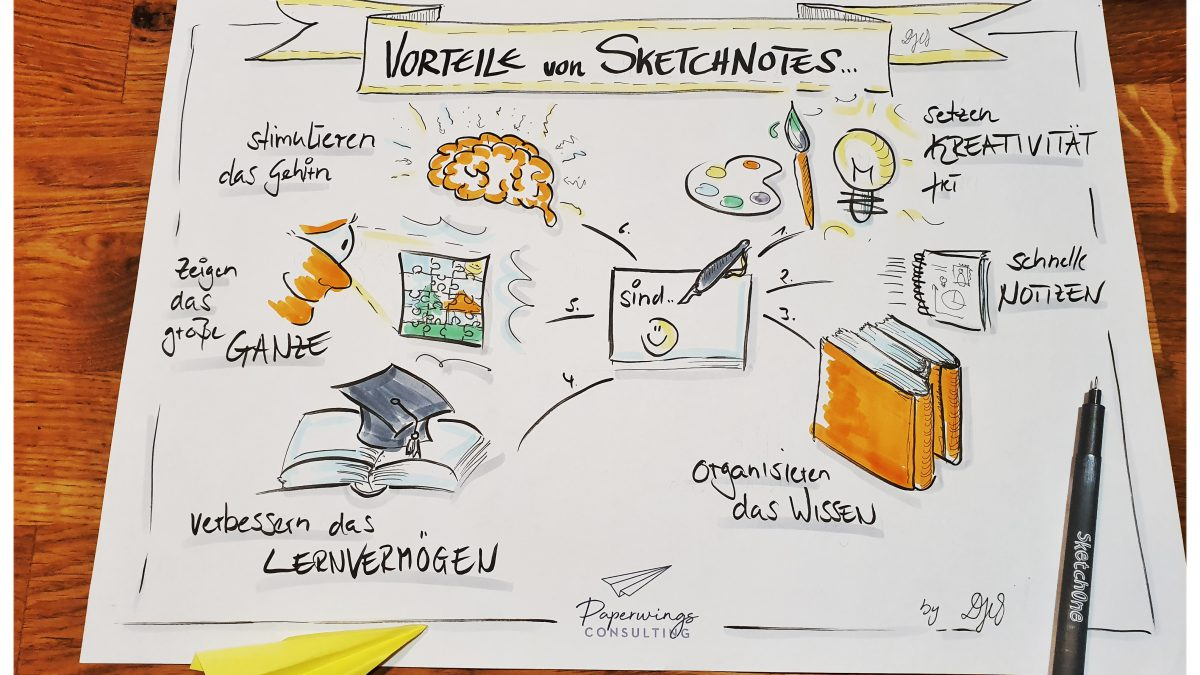 6 Vorteile von Sketchnotes